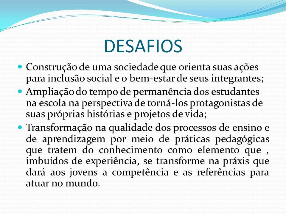 DESAFIOS Construção de uma sociedade que orienta suas ações para inclusão social e o bem-estar de seus integrantes;