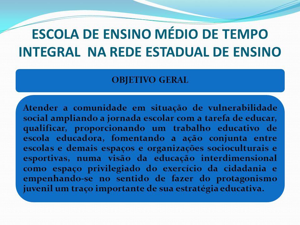 ESCOLA DE ENSINO MÉDIO DE TEMPO INTEGRAL NA REDE ESTADUAL DE ENSINO