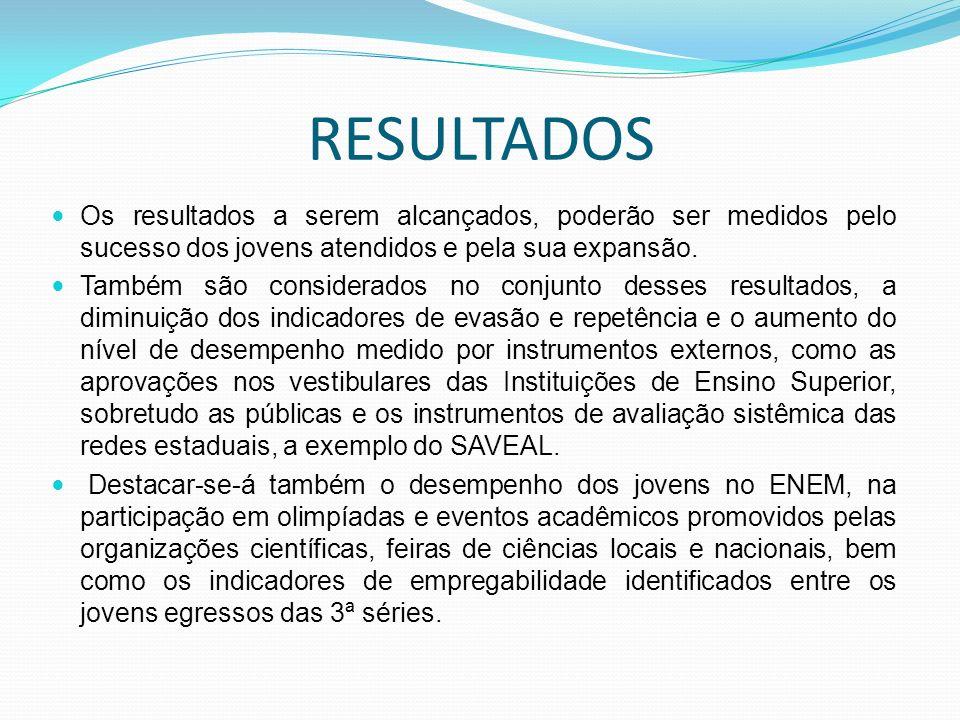 RESULTADOS Os resultados a serem alcançados, poderão ser medidos pelo sucesso dos jovens atendidos e pela sua expansão.