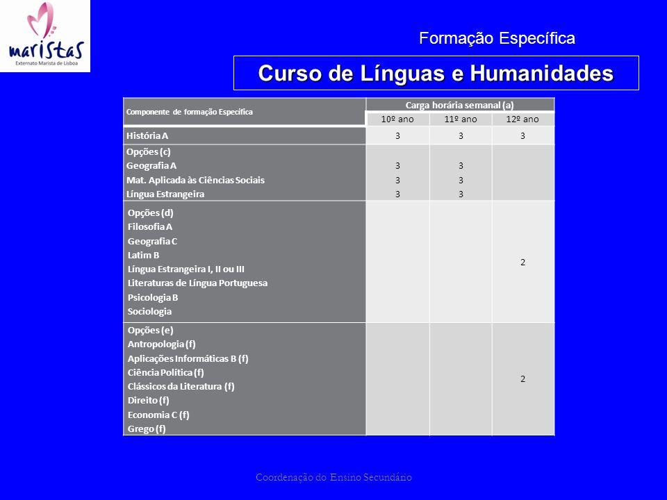 Curso de Línguas e Humanidades Carga horária semanal (a)