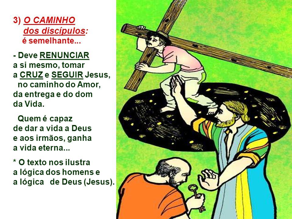 3) O CAMINHO dos discípulos: é semelhante...