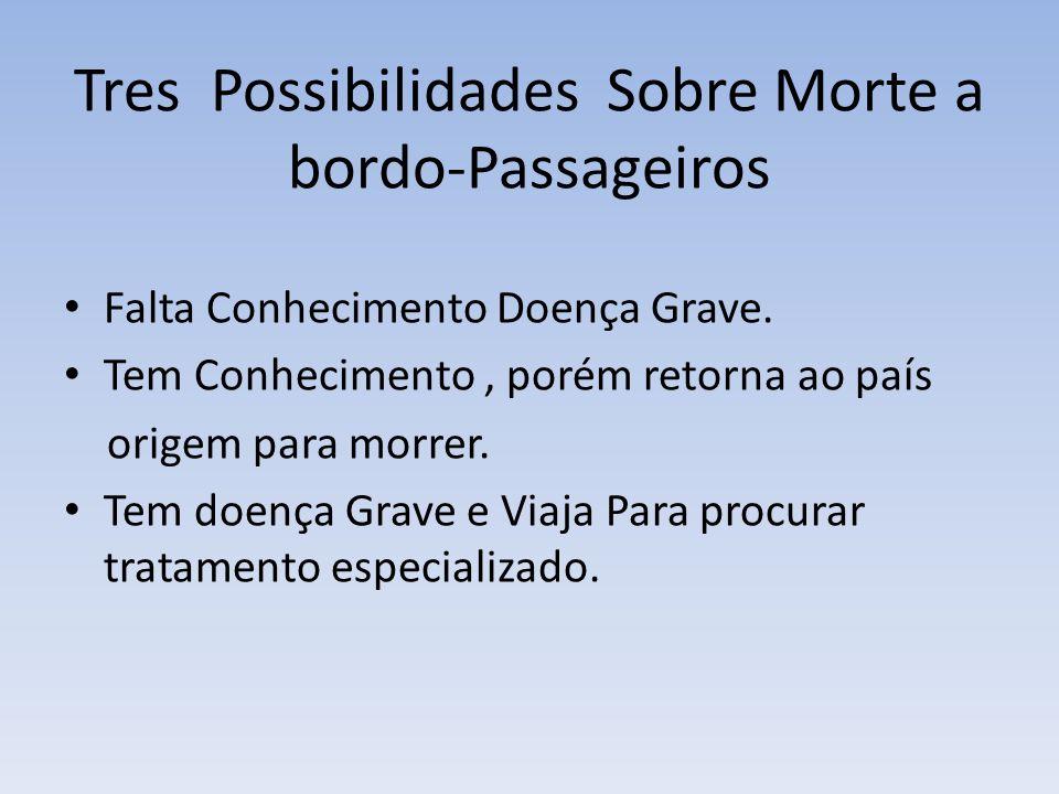 Tres Possibilidades Sobre Morte a bordo-Passageiros