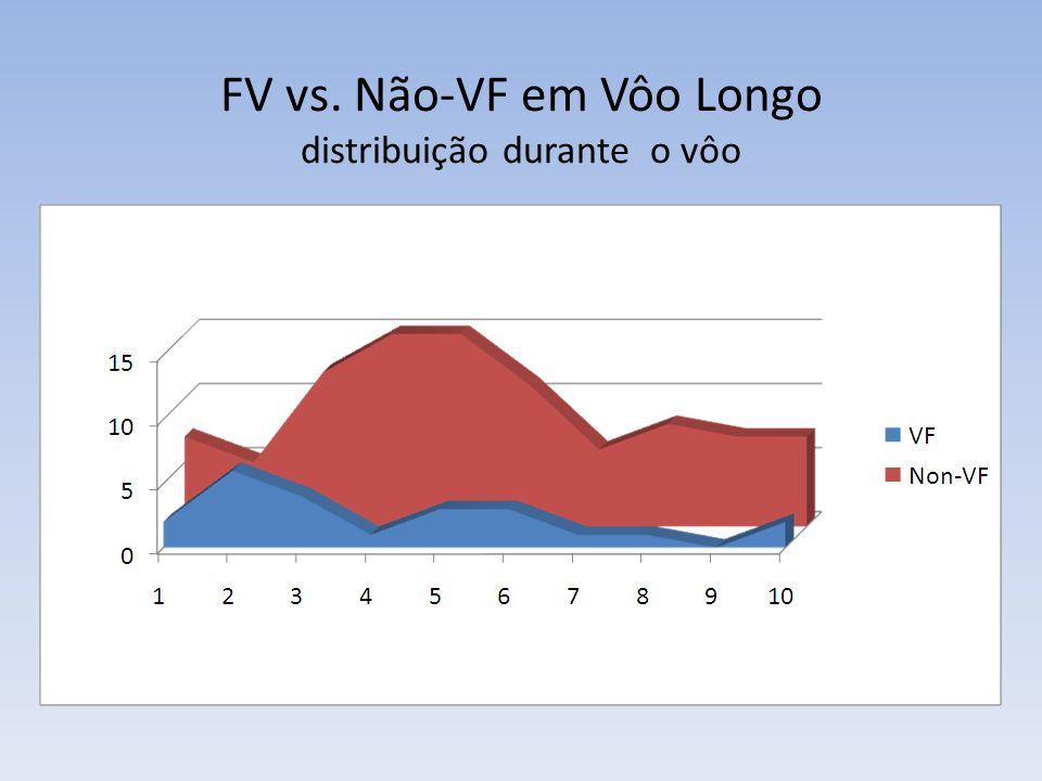 FV vs. Não-VF em Vôo Longo distribuição durante o vôo