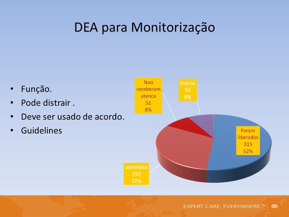 DEA para Monitorização