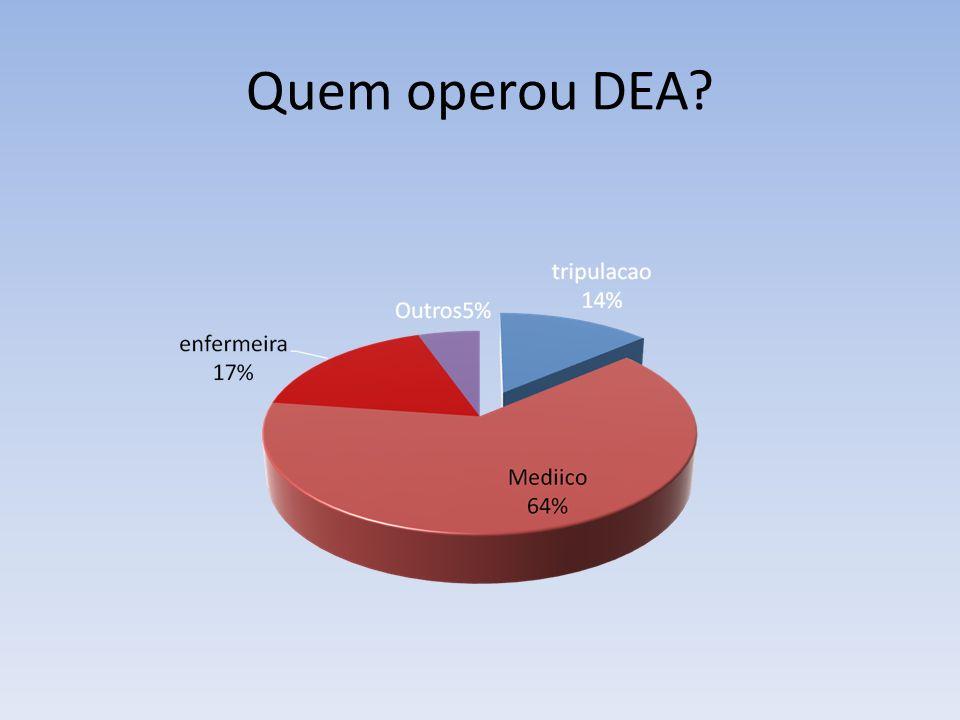 Quem operou DEA