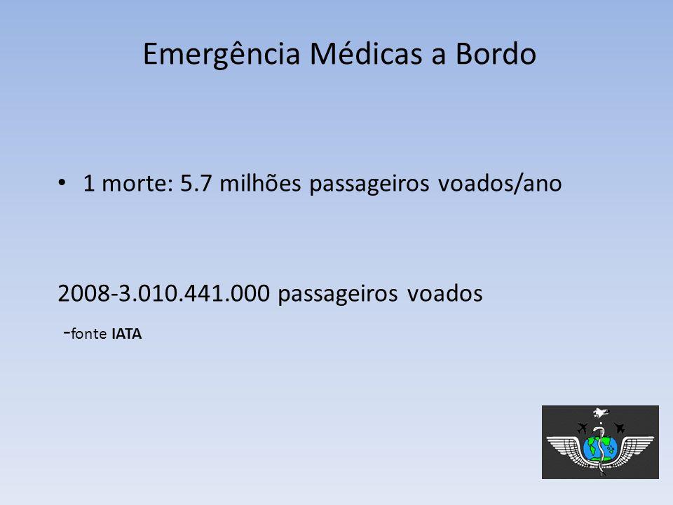 Emergência Médicas a Bordo