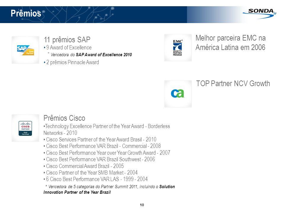 Prêmios Melhor parceira EMC na América Latina em 2006 11 prêmios SAP