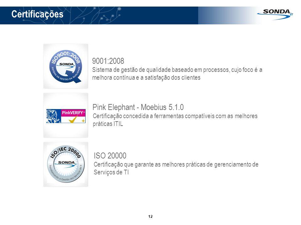 Certificações 9001:2008 Pink Elephant - Moebius 5.1.0 ISO 20000