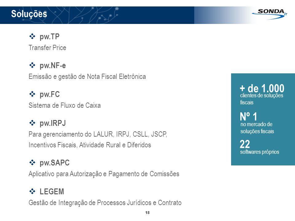 + de 1.000 Nº 1 22 Soluções pw.TP pw.NF-e pw.FC pw.IRPJ pw.SAPC LEGEM