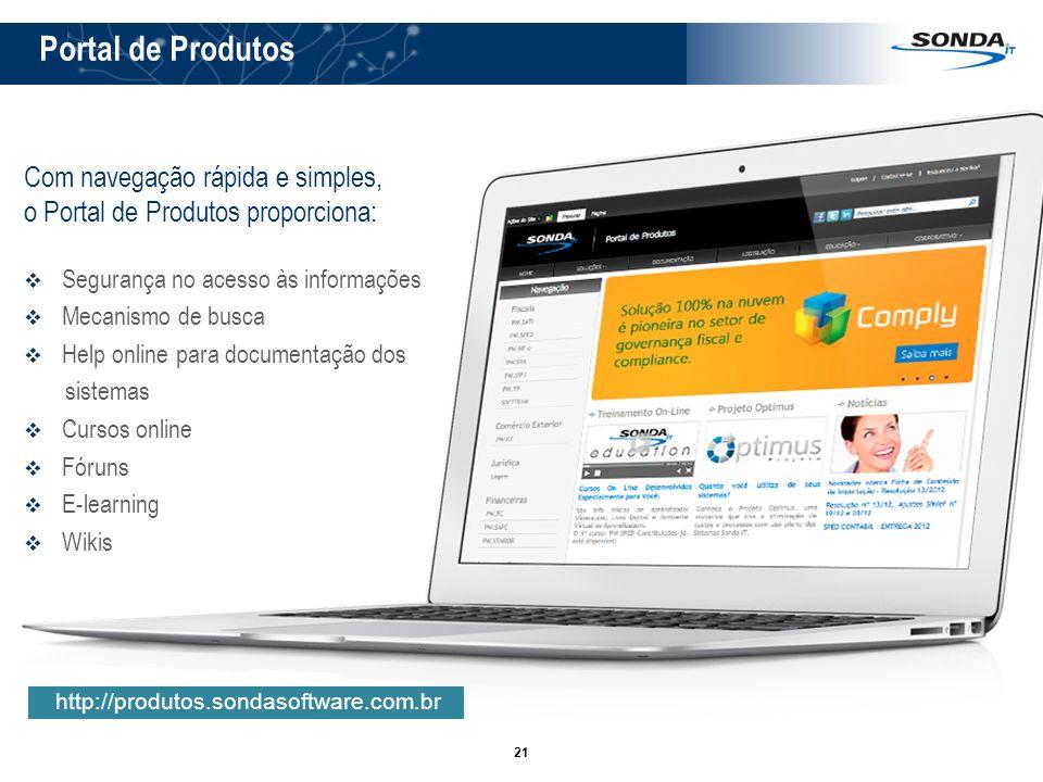 Portal de Produtos Com navegação rápida e simples, o Portal de Produtos proporciona: Segurança no acesso às informações.