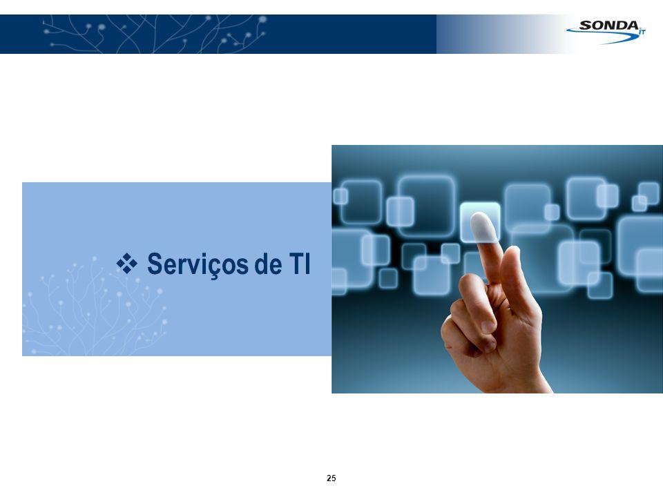 Serviços de TI