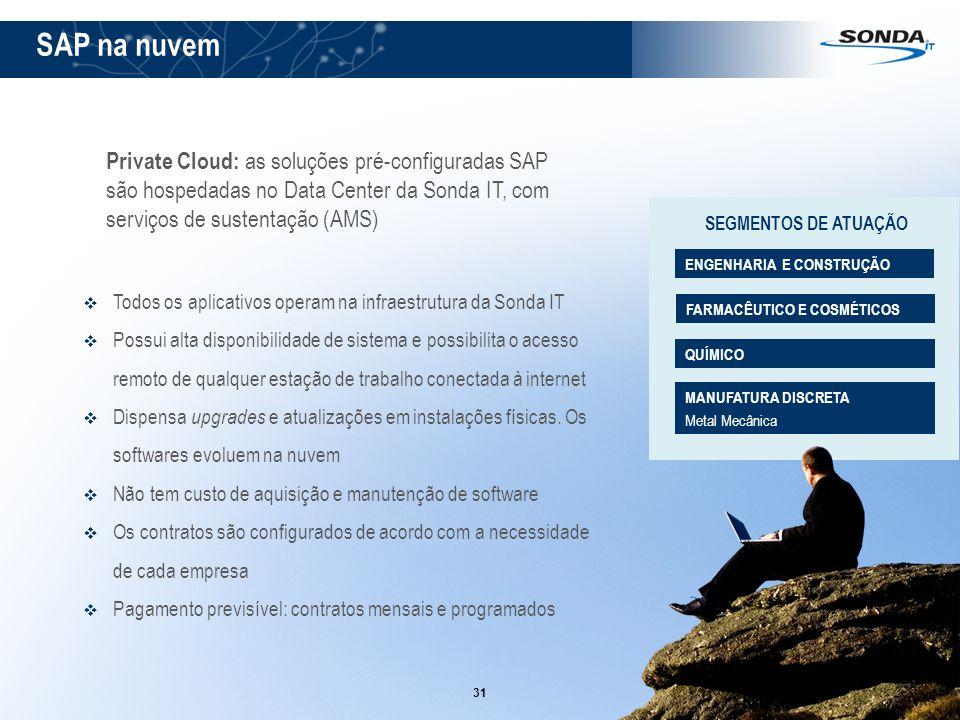 SAP na nuvem Private Cloud: as soluções pré-configuradas SAP são hospedadas no Data Center da Sonda IT, com serviços de sustentação (AMS)