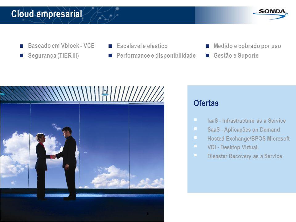 Cloud empresarial Ofertas Baseado em Vblock - VCE Escalável e elástico