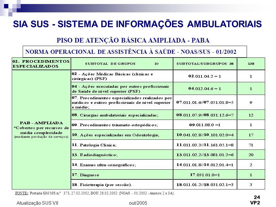 PISO DE ATENÇÃO BÁSICA AMPLIADA - PABA