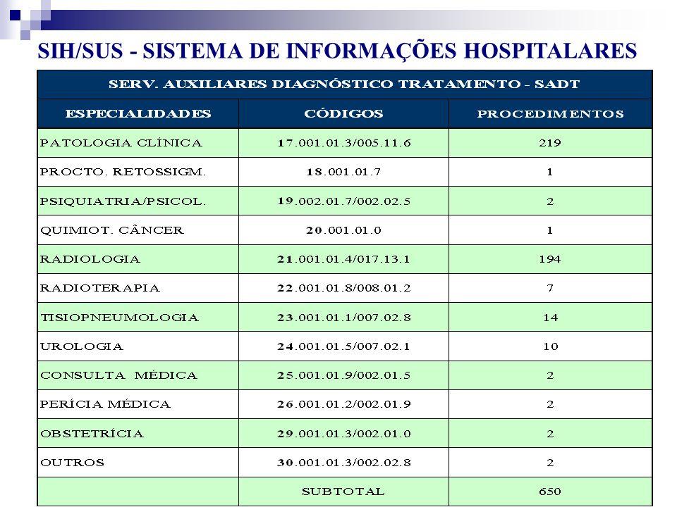 SIH/SUS - SISTEMA DE INFORMAÇÕES HOSPITALARES