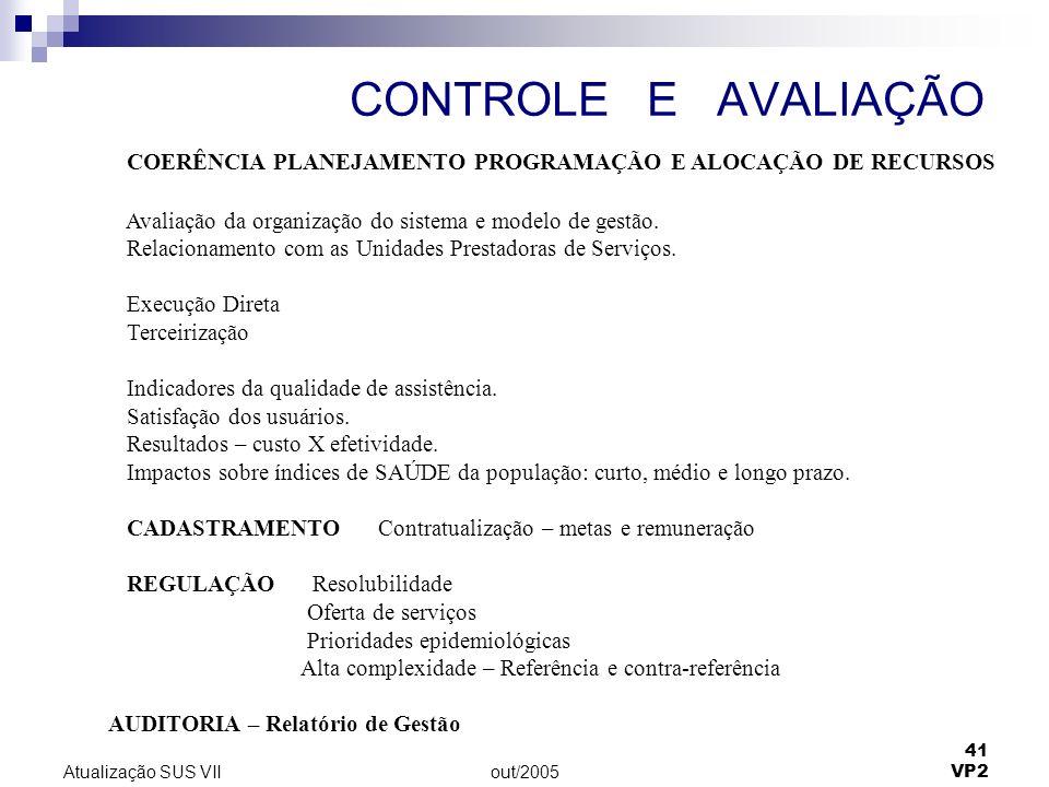 CONTROLE E AVALIAÇÃO COERÊNCIA PLANEJAMENTO PROGRAMAÇÃO E ALOCAÇÃO DE RECURSOS.