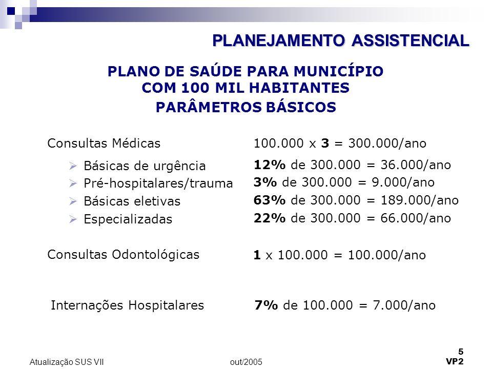 PLANO DE SAÚDE PARA MUNICÍPIO COM 100 MIL HABITANTES
