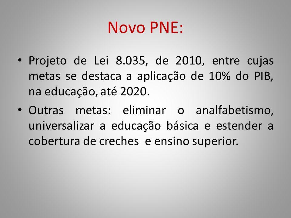 Novo PNE: Projeto de Lei 8.035, de 2010, entre cujas metas se destaca a aplicação de 10% do PIB, na educação, até 2020.
