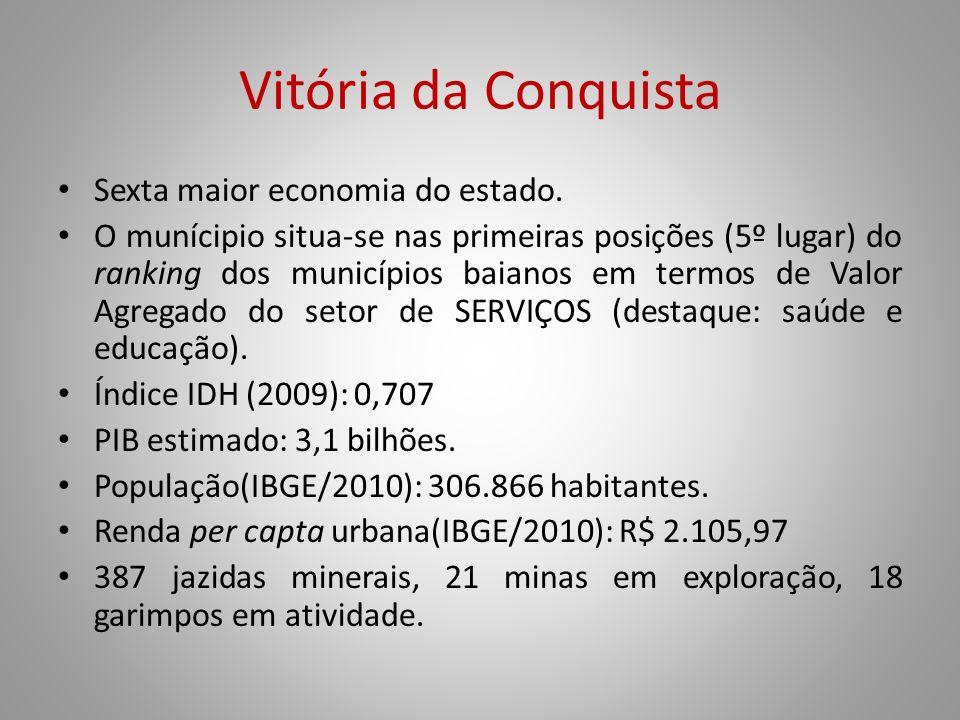 Vitória da Conquista Sexta maior economia do estado.