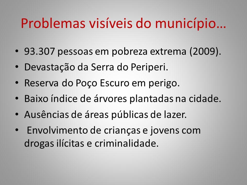 Problemas visíveis do município…