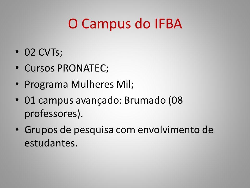 O Campus do IFBA 02 CVTs; Cursos PRONATEC; Programa Mulheres Mil;