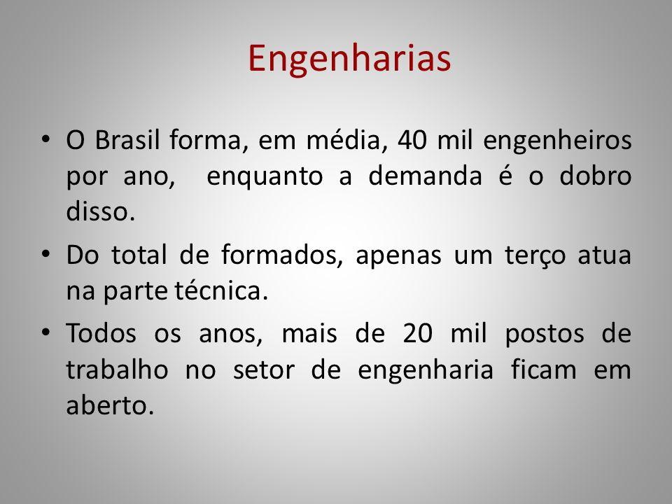 Engenharias O Brasil forma, em média, 40 mil engenheiros por ano, enquanto a demanda é o dobro disso.
