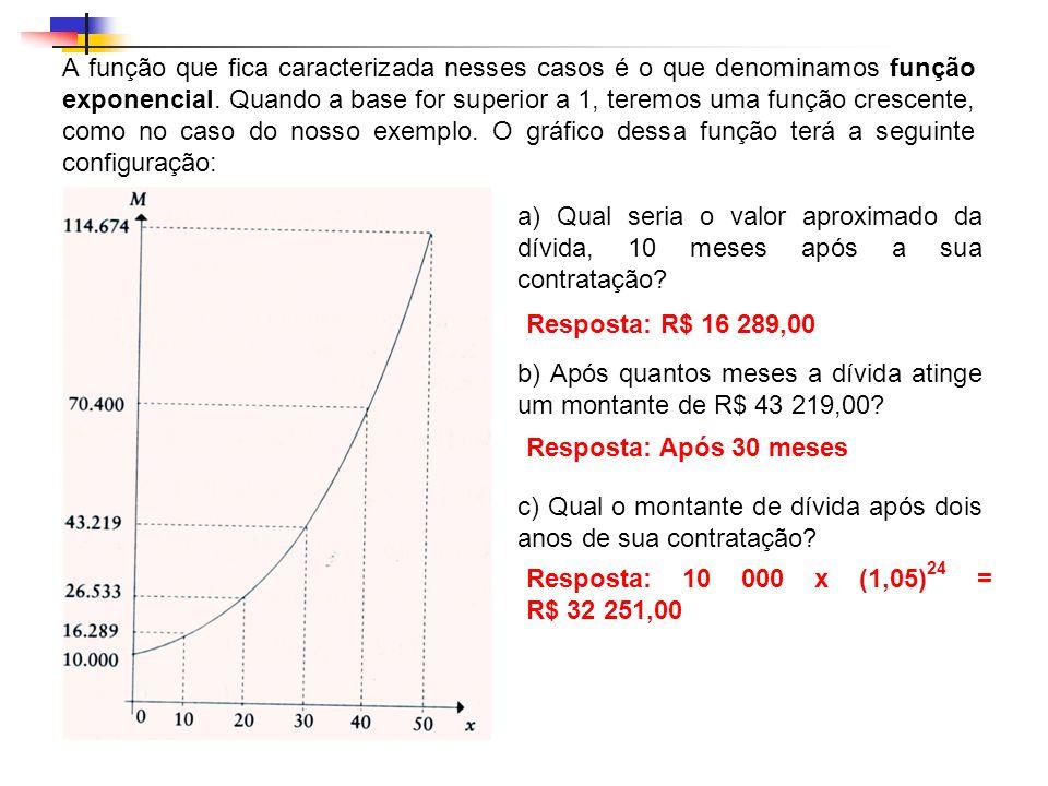 A função que fica caracterizada nesses casos é o que denominamos função exponencial. Quando a base for superior a 1, teremos uma função crescente, como no caso do nosso exemplo. O gráfico dessa função terá a seguinte configuração: