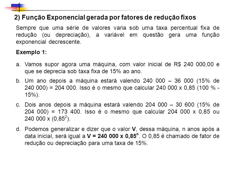 2) Função Exponencial gerada por fatores de redução fixos
