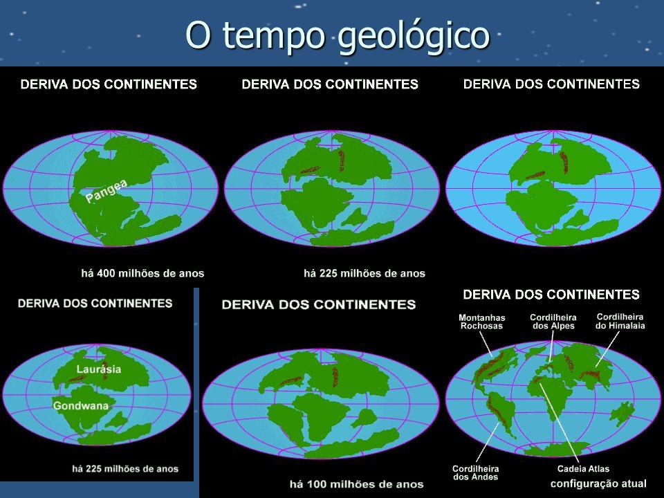 O tempo geológico