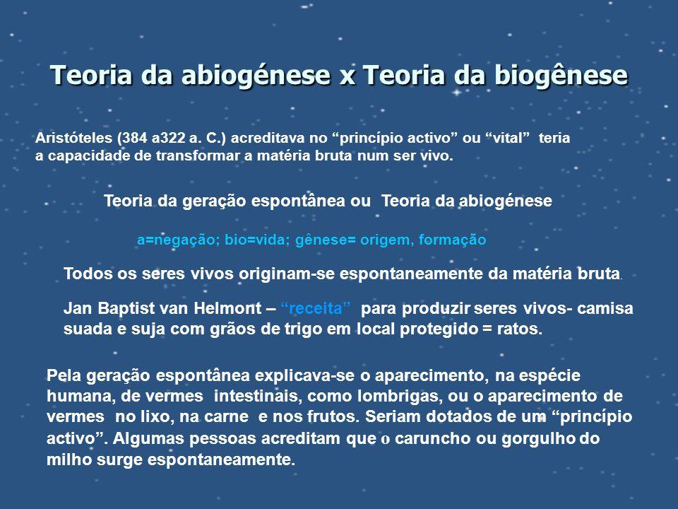 Teoria da abiogénese x Teoria da biogênese