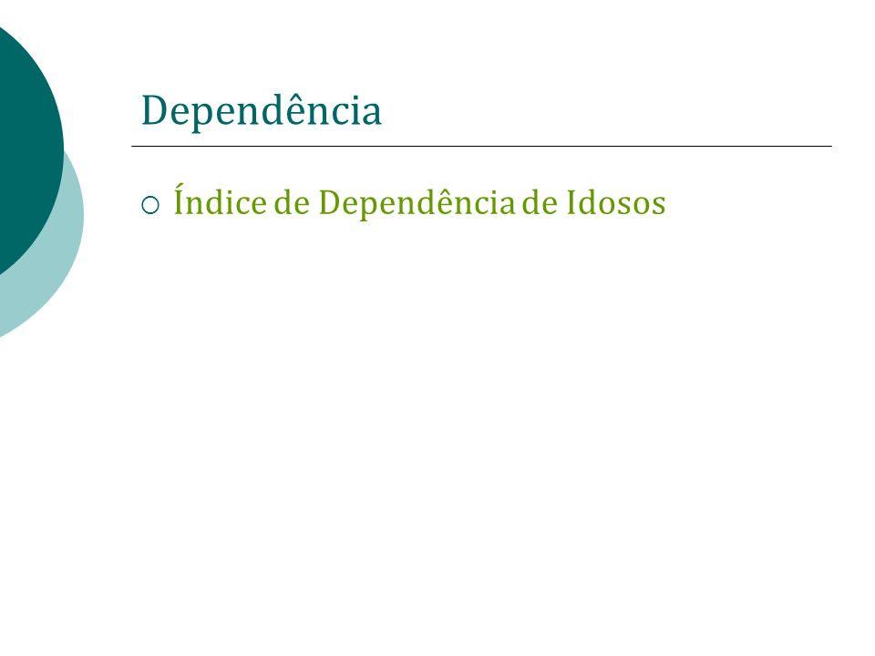 Dependência Índice de Dependência de Idosos