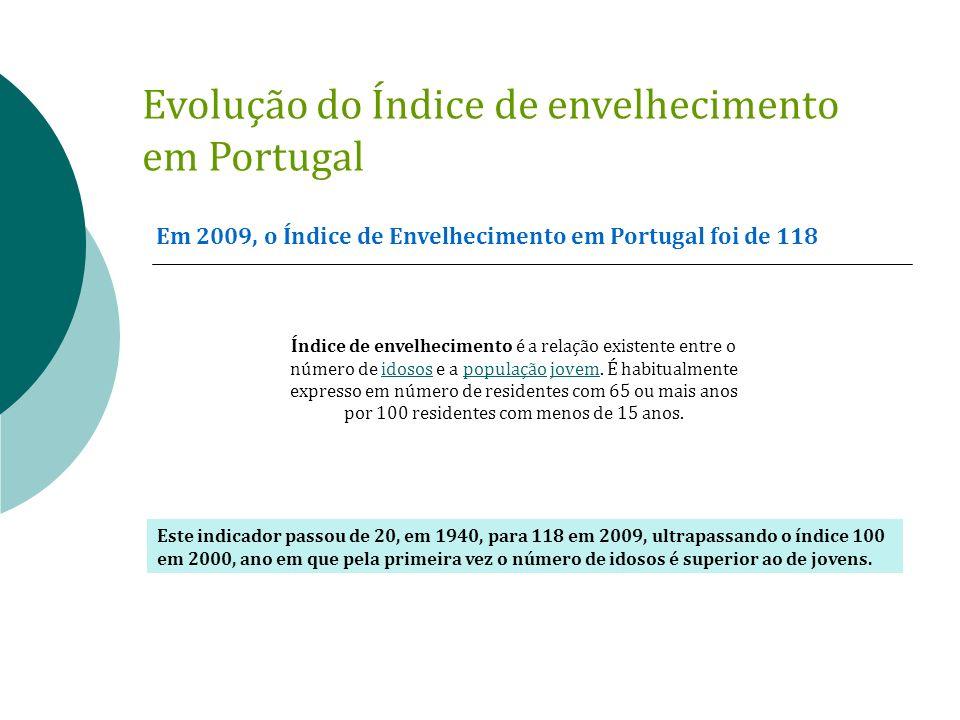 Em 2009, o Índice de Envelhecimento em Portugal foi de 118
