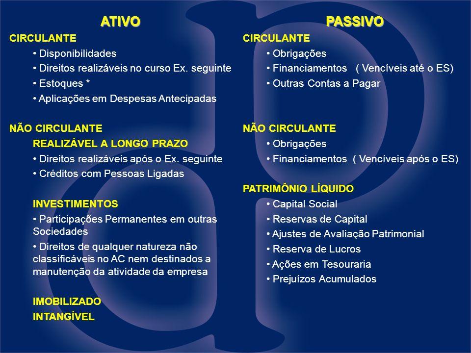 ATIVO PASSIVO CIRCULANTE • Disponibilidades
