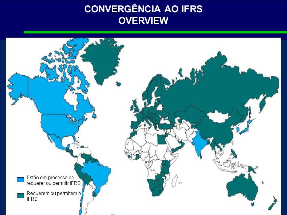 CONVERGÊNCIA AO IFRS OVERVIEW