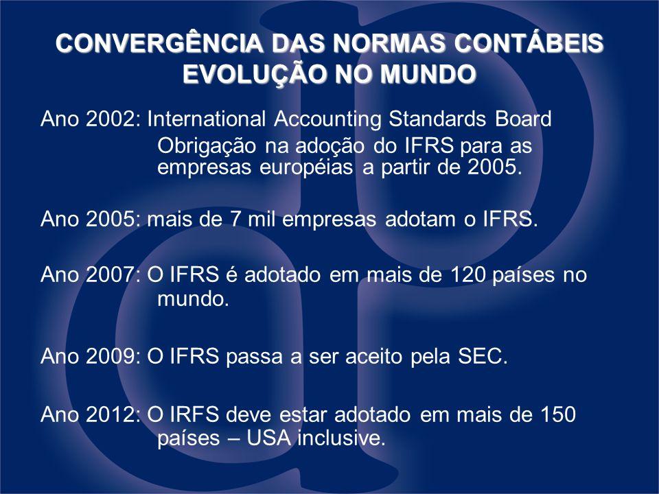 CONVERGÊNCIA DAS NORMAS CONTÁBEIS EVOLUÇÃO NO MUNDO
