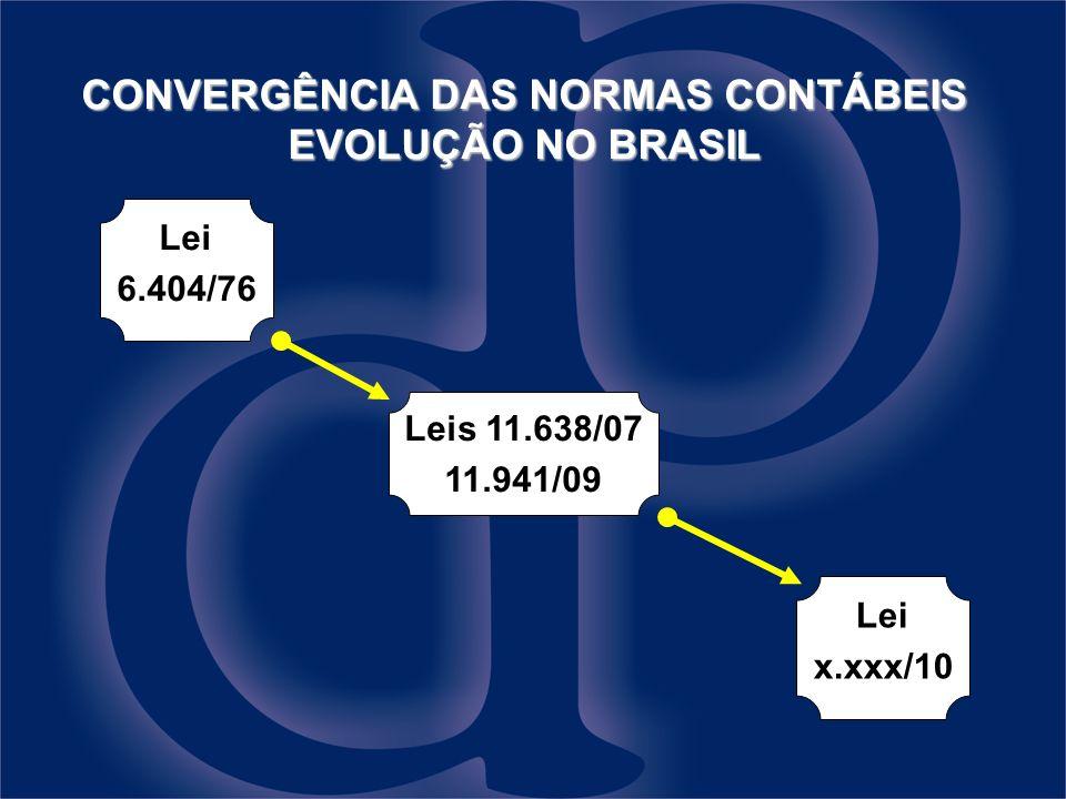 CONVERGÊNCIA DAS NORMAS CONTÁBEIS EVOLUÇÃO NO BRASIL