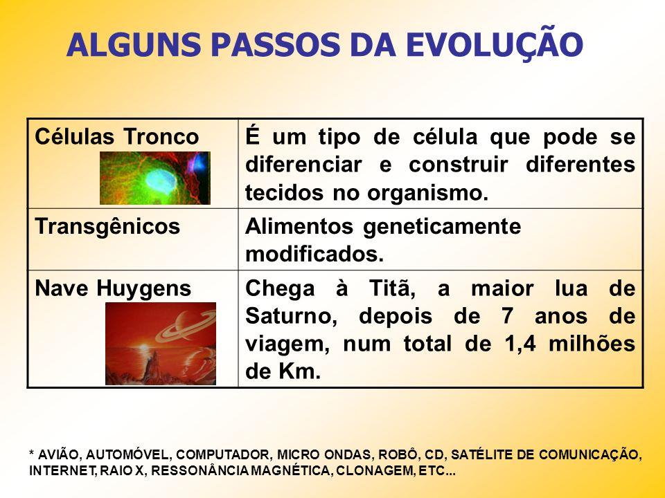ALGUNS PASSOS DA EVOLUÇÃO