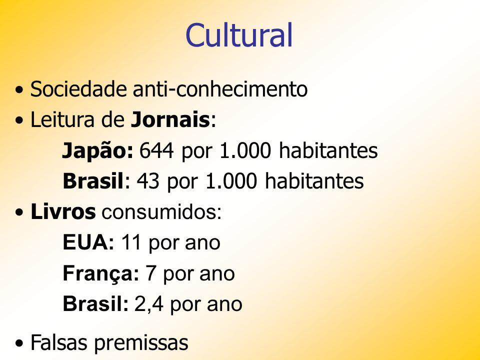 Cultural Sociedade anti-conhecimento Leitura de Jornais: