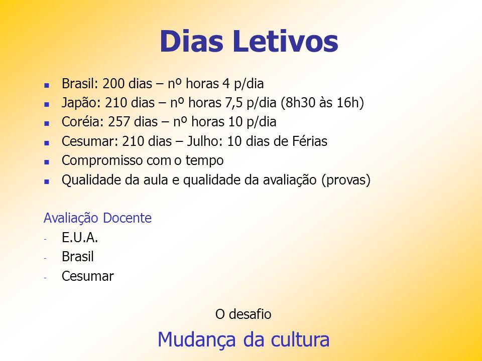 Dias Letivos Mudança da cultura Brasil: 200 dias – nº horas 4 p/dia