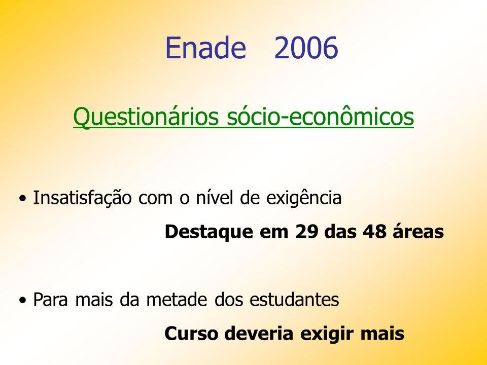 Questionários sócio-econômicos