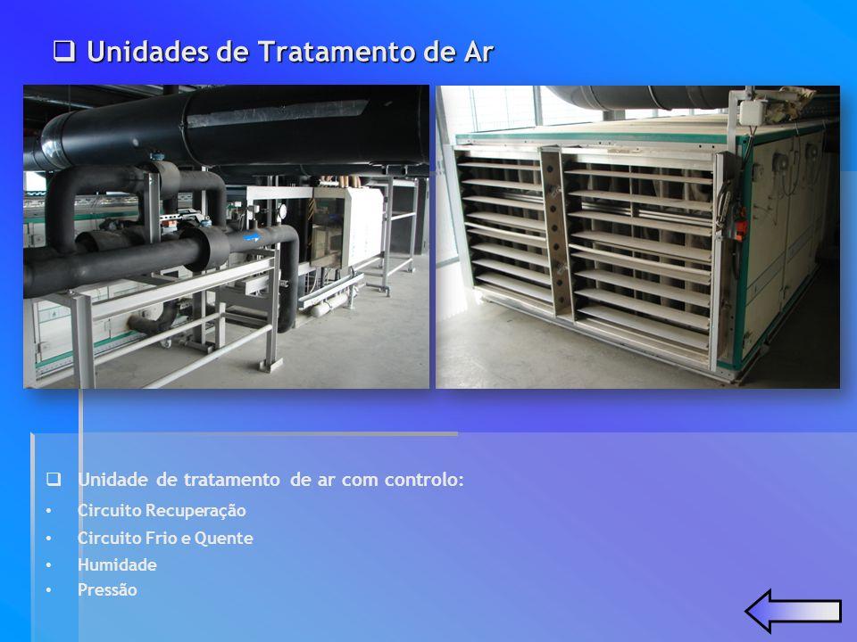 Unidades de Tratamento de Ar
