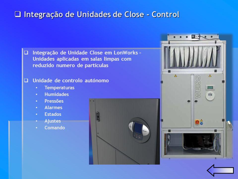 Integração de Unidades de Close - Control