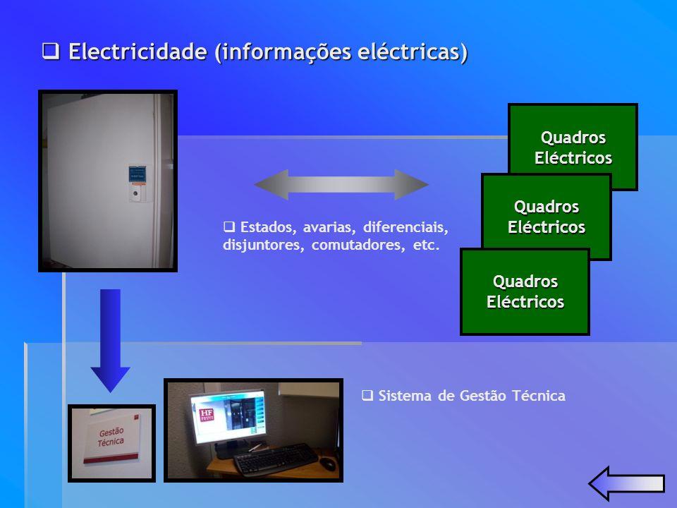 Electricidade (informações eléctricas)
