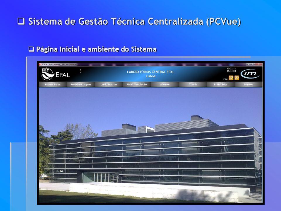 Sistema de Gestão Técnica Centralizada (PCVue)
