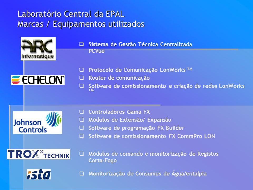 Laboratório Central da EPAL Marcas / Equipamentos utilizados