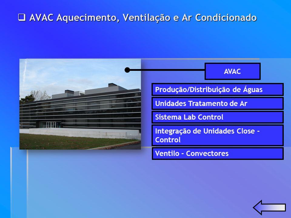 AVAC Aquecimento, Ventilação e Ar Condicionado