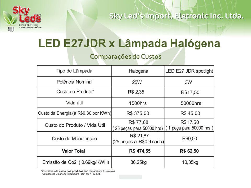 LED E27JDR x Lâmpada Halógena