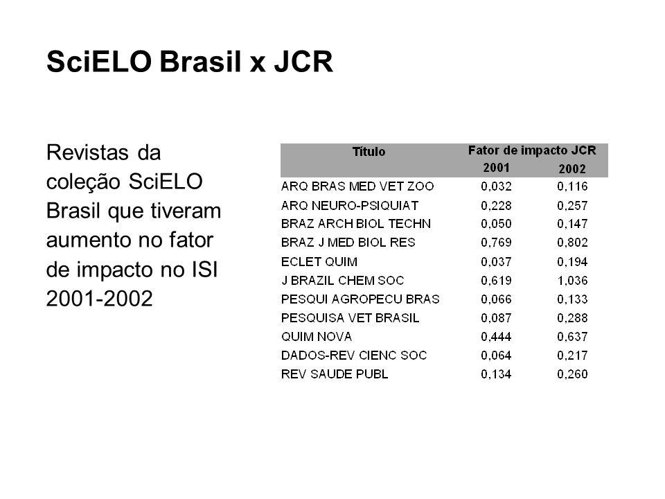 SciELO Brasil x JCR Revistas da coleção SciELO Brasil que tiveram aumento no fator de impacto no ISI 2001-2002.