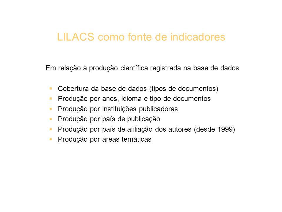 LILACS como fonte de indicadores