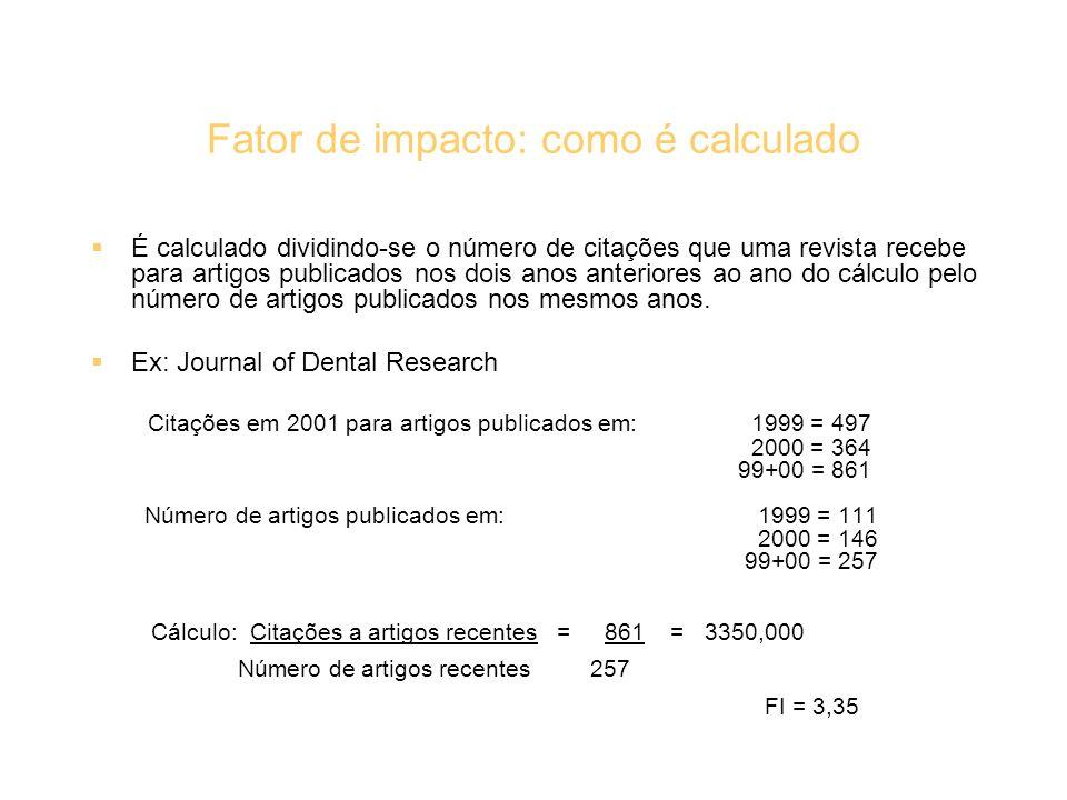 Fator de impacto: como é calculado